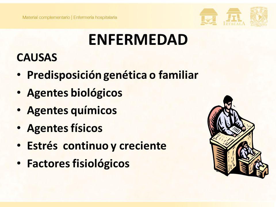 ENFERMEDAD CAUSAS Predisposición genética o familiar