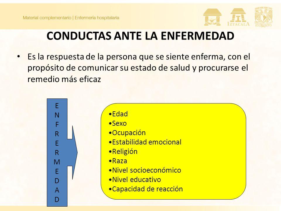 CONDUCTAS ANTE LA ENFERMEDAD