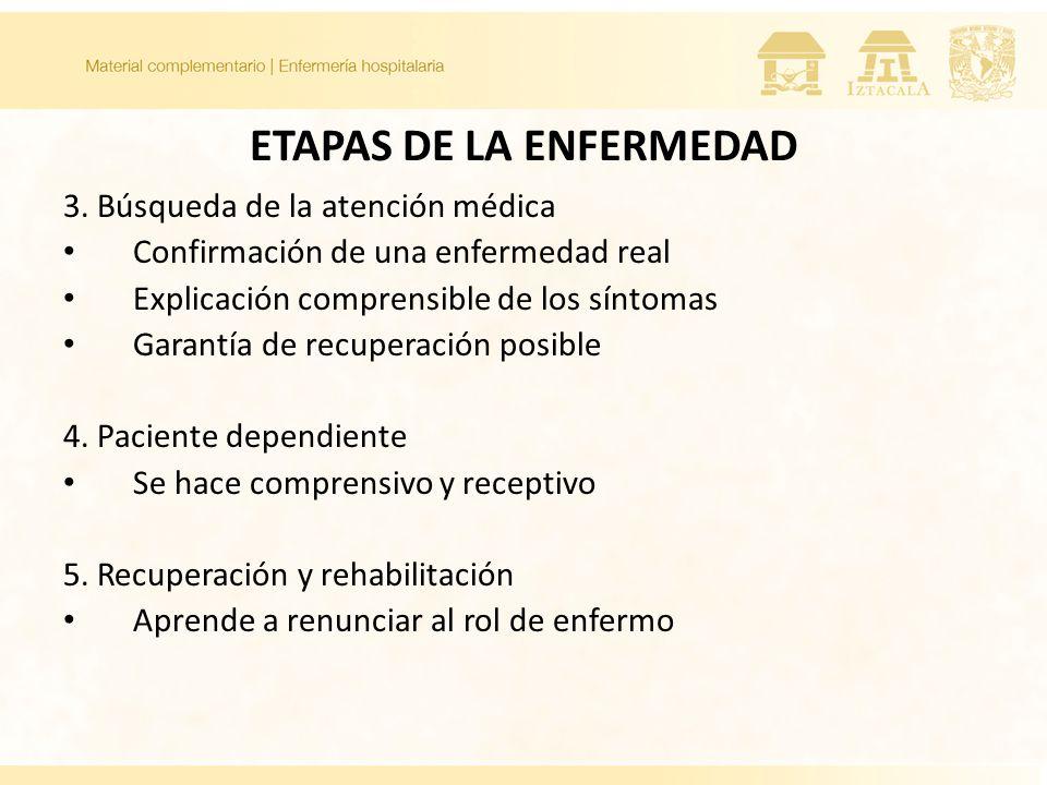 ETAPAS DE LA ENFERMEDAD