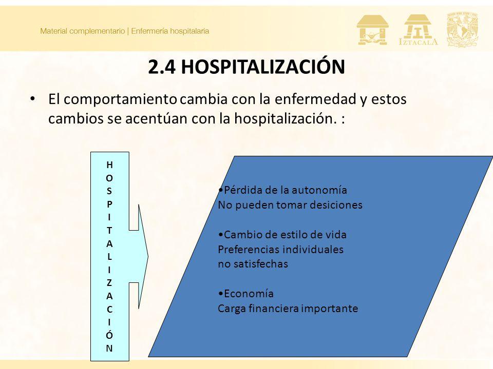 2.4 HOSPITALIZACIÓN El comportamiento cambia con la enfermedad y estos cambios se acentúan con la hospitalización. :