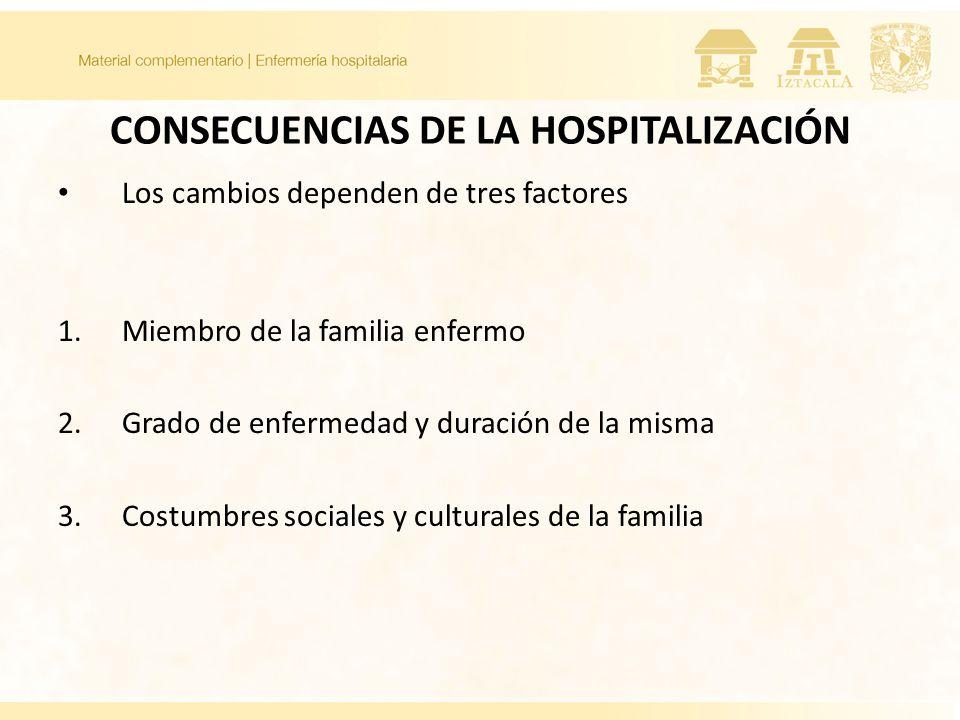 CONSECUENCIAS DE LA HOSPITALIZACIÓN