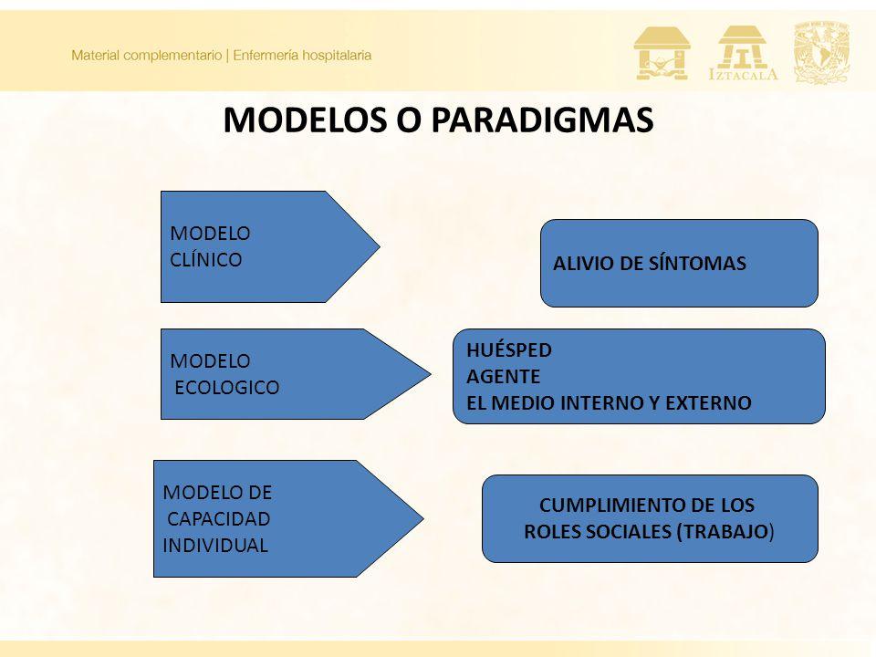 ROLES SOCIALES (TRABAJO)