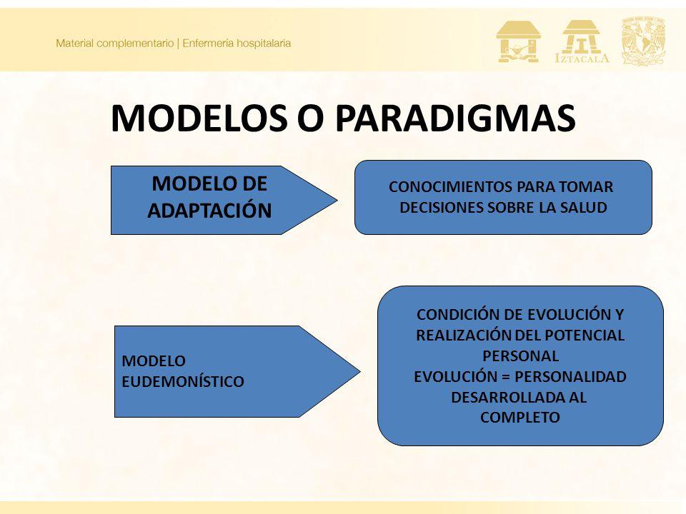 MODELOS O PARADIGMAS MODELO DE ADAPTACIÓN CONOCIMIENTOS PARA TOMAR