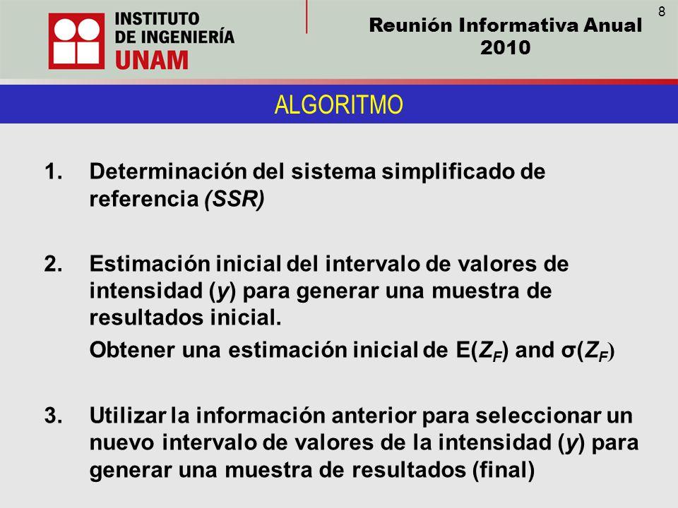 Reunión Informativa Anual