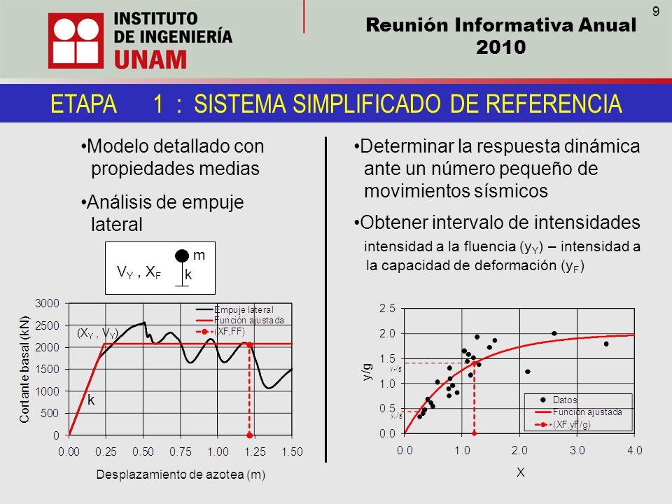 ETAPA 1 : SISTEMA SIMPLIFICADO DE REFERENCIA