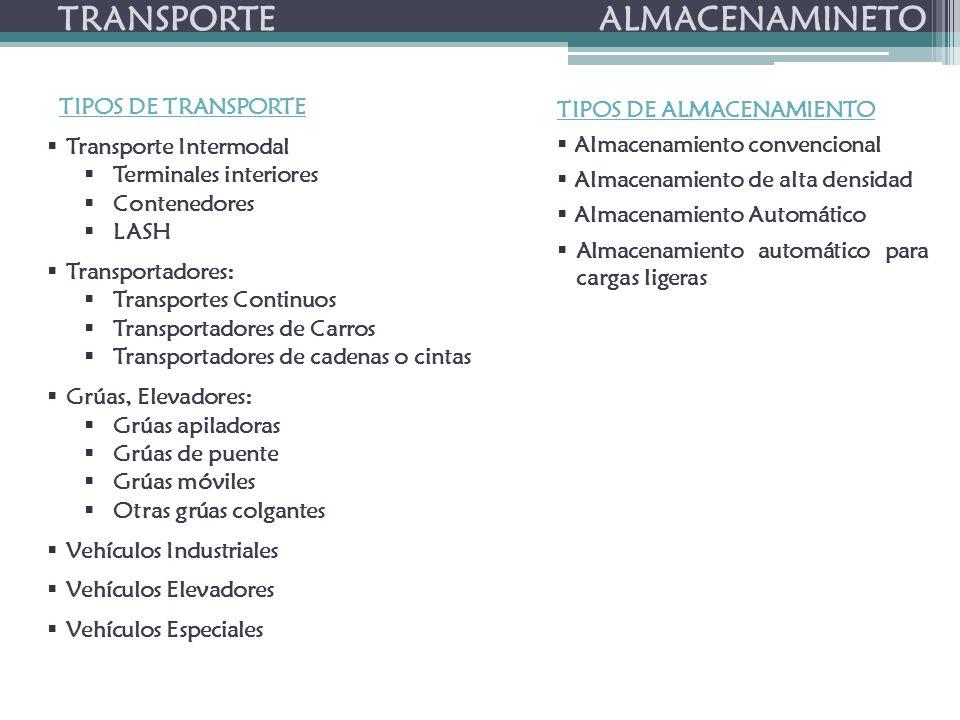 TRANSPORTE ALMACENAMINETO