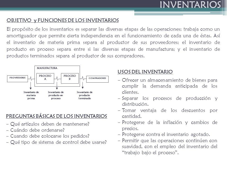 Inventario de materia prima Inventario de producto en proceso