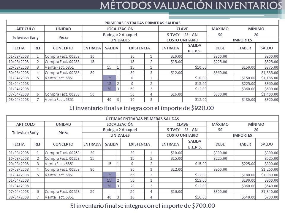 MÉTODOS VALUACIÓN INVENTARIOS