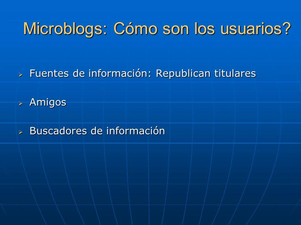 Microblogs: Cómo son los usuarios