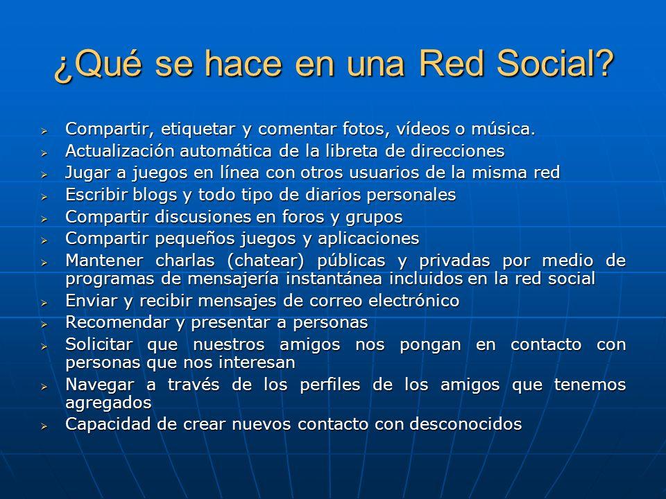 ¿Qué se hace en una Red Social