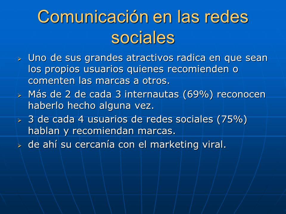 Comunicación en las redes sociales