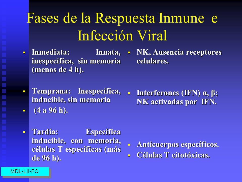 Fases de la Respuesta Inmune e Infección Viral