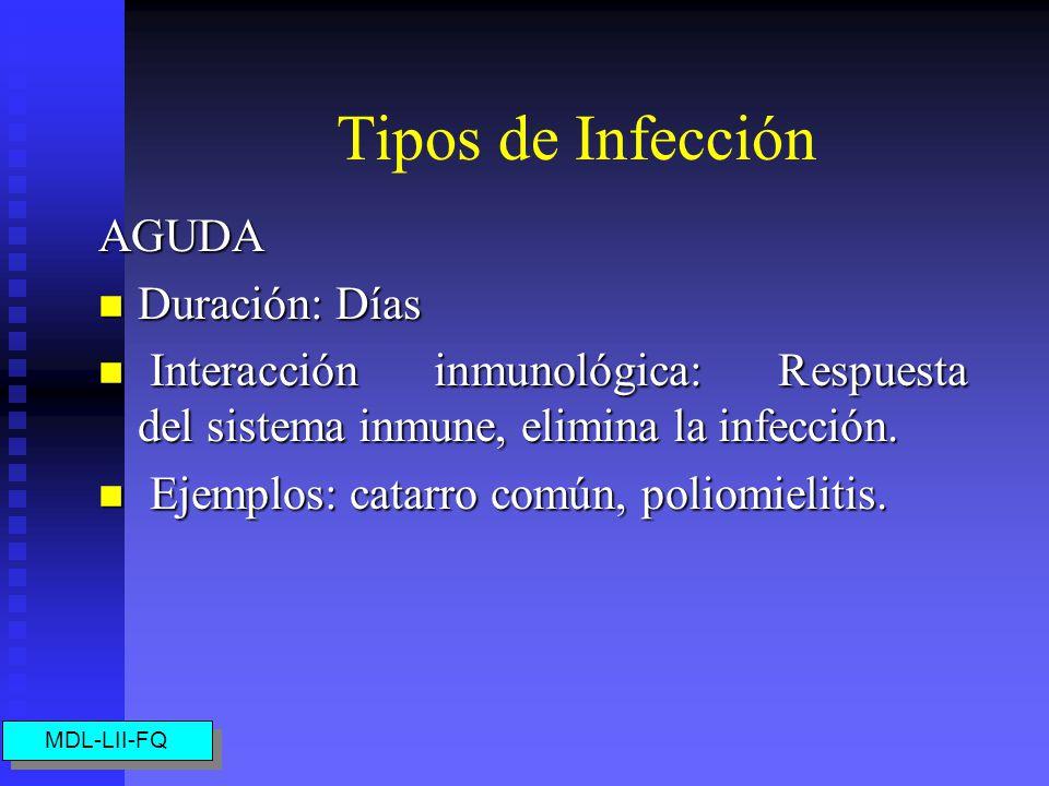 Tipos de Infección AGUDA Duración: Días