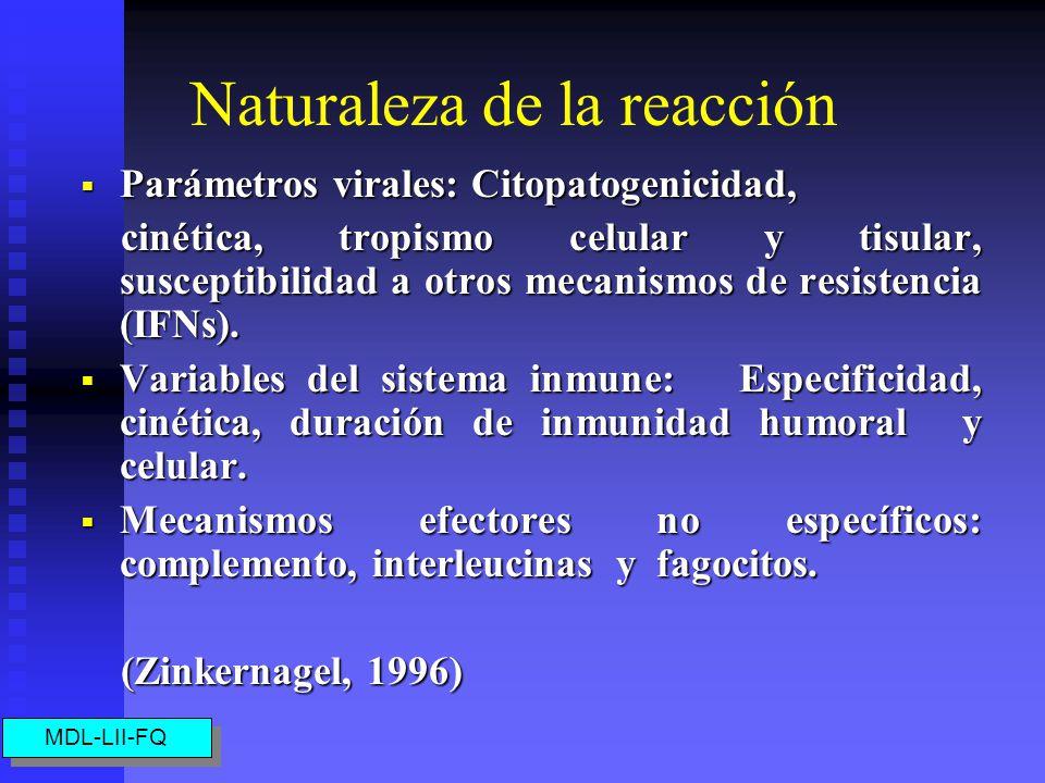 Naturaleza de la reacción