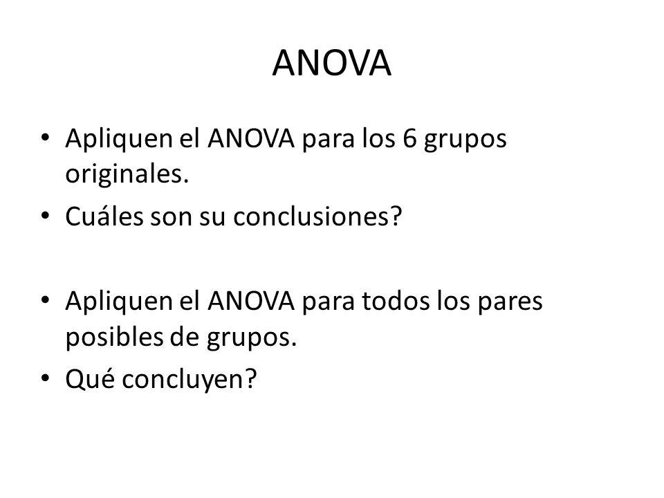 ANOVA Apliquen el ANOVA para los 6 grupos originales.
