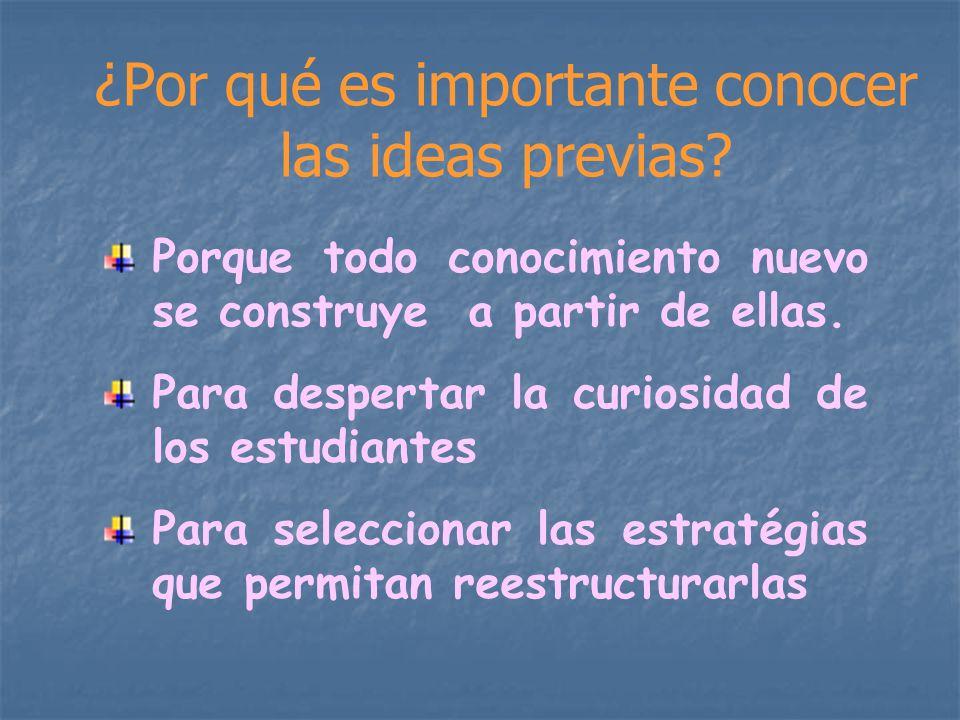 ¿Por qué es importante conocer las ideas previas