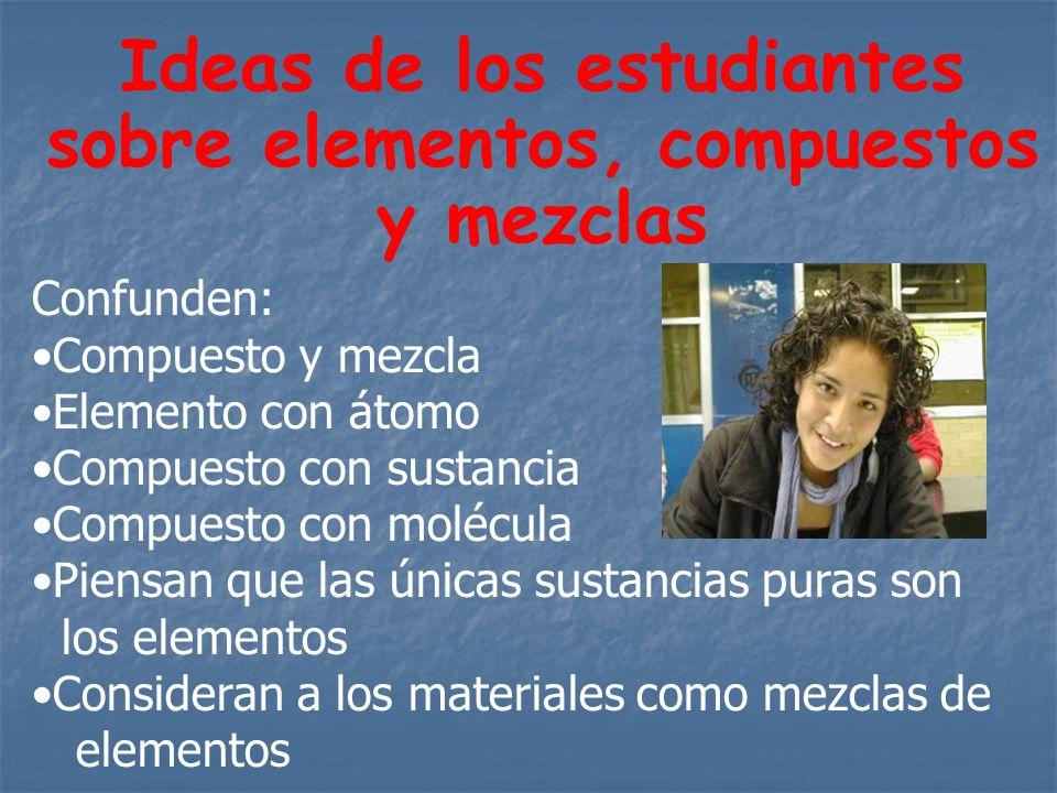 Ideas de los estudiantes sobre elementos, compuestos y mezclas