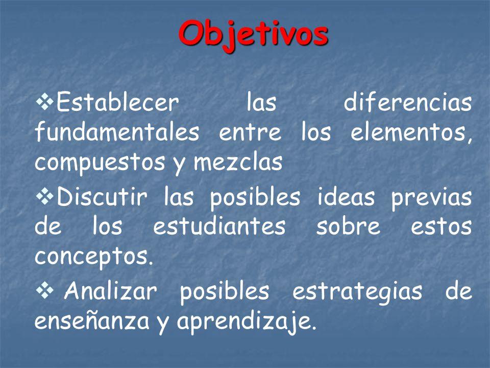 Objetivos Establecer las diferencias fundamentales entre los elementos, compuestos y mezclas.