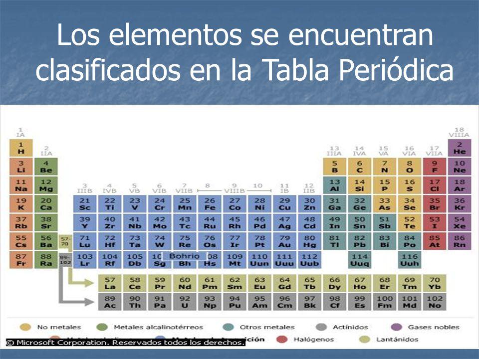 Los elementos se encuentran clasificados en la Tabla Periódica