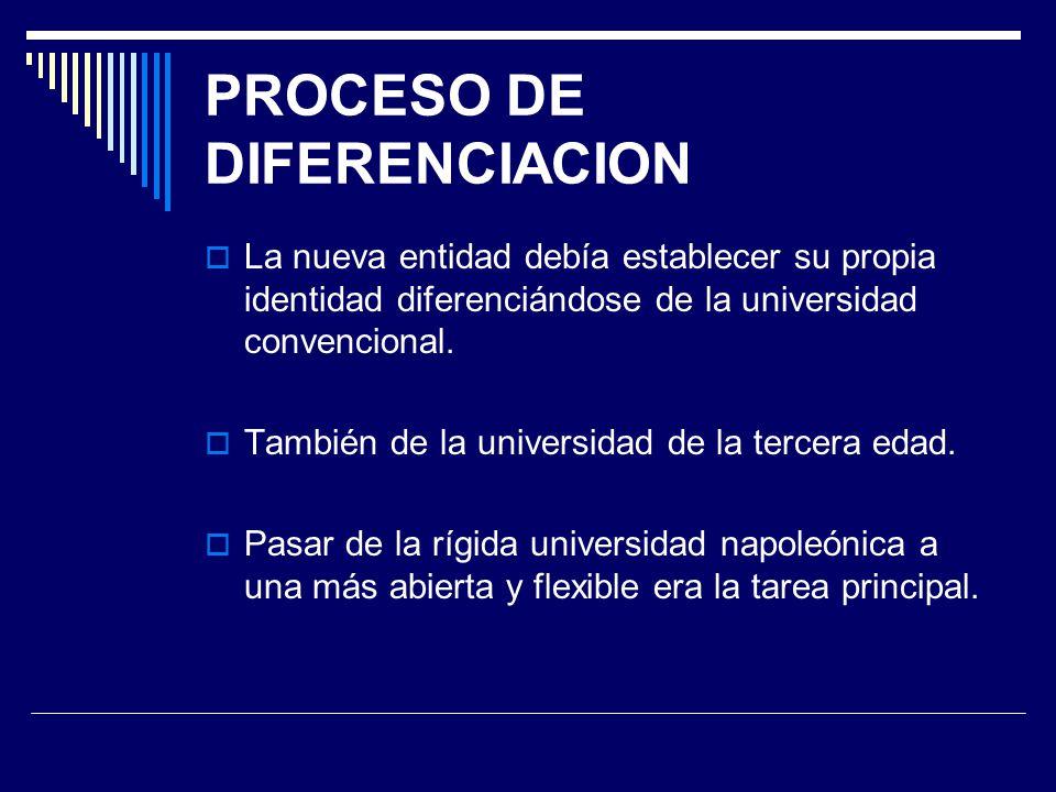 PROCESO DE DIFERENCIACION