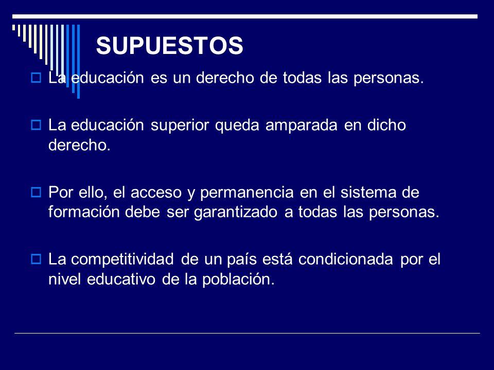 SUPUESTOS La educación es un derecho de todas las personas.