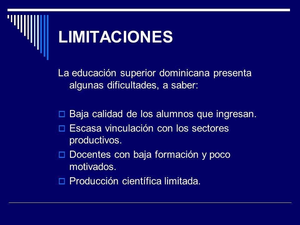LIMITACIONES La educación superior dominicana presenta algunas dificultades, a saber: Baja calidad de los alumnos que ingresan.