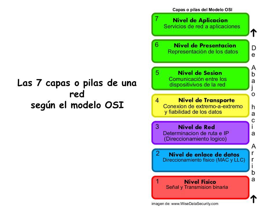 Las 7 capas o pilas de una red