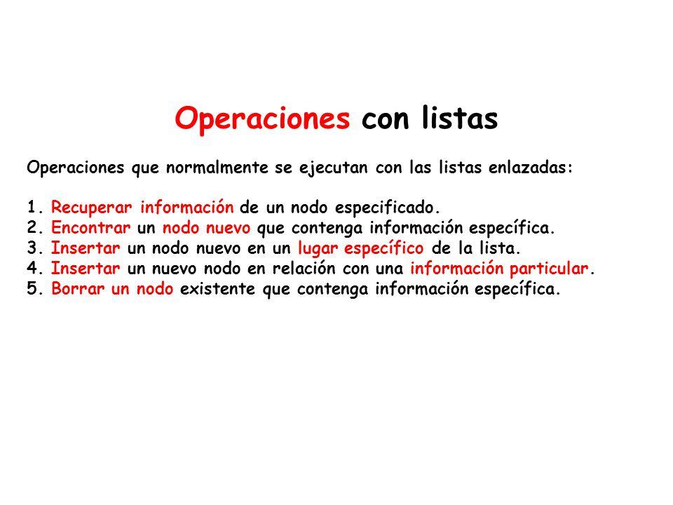 Operaciones con listas