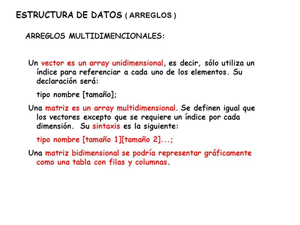 ESTRUCTURA DE DATOS ( ARREGLOS )