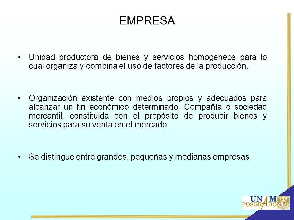 EMPRESA Unidad productora de bienes y servicios homogéneos para lo cual organiza y combina el uso de factores de la producción.