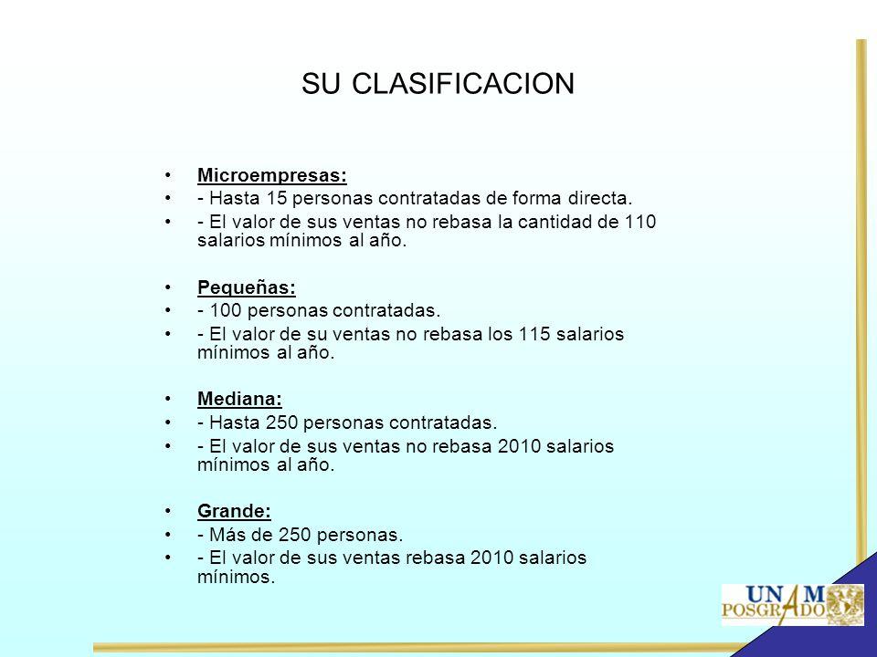 SU CLASIFICACION Microempresas: