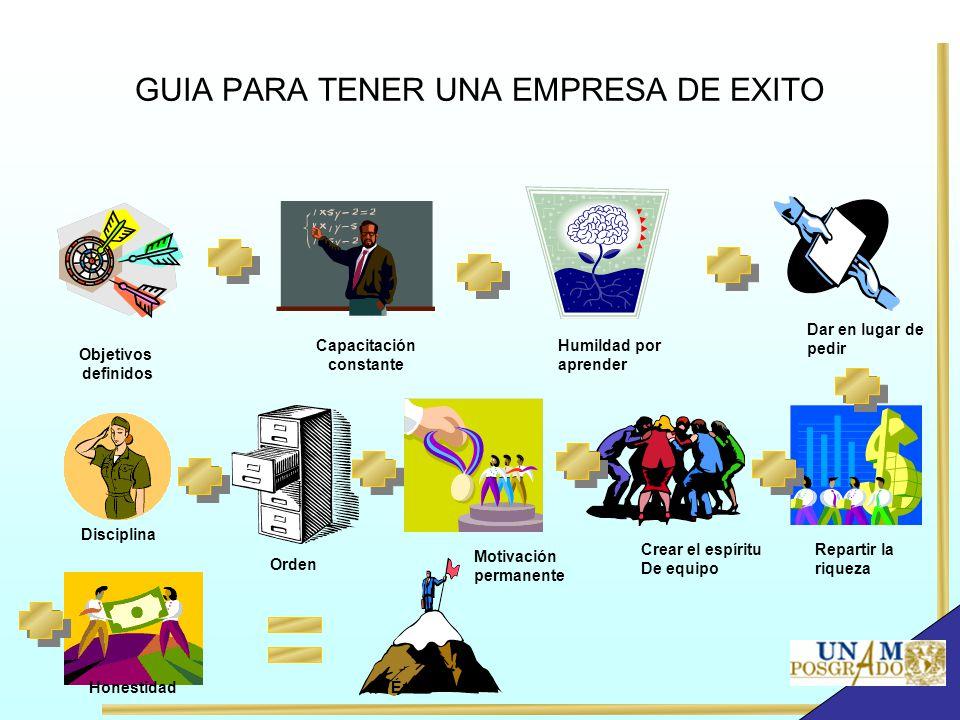 GUIA PARA TENER UNA EMPRESA DE EXITO