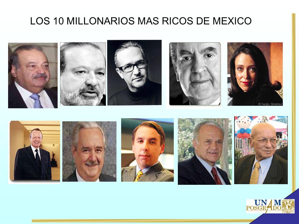 Los 10 millonarios de México.
