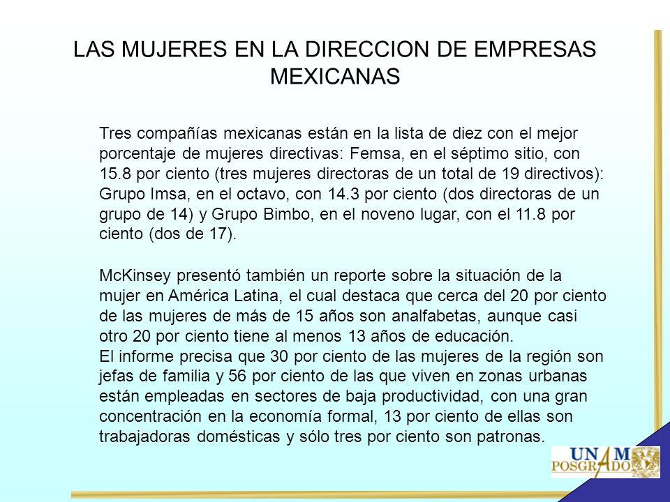 LAS MUJERES EN LA DIRECCION DE EMPRESAS MEXICANAS