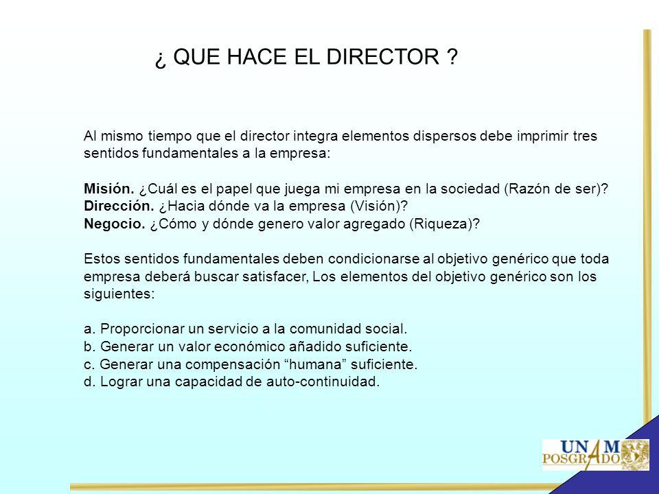 ¿ QUE HACE EL DIRECTOR
