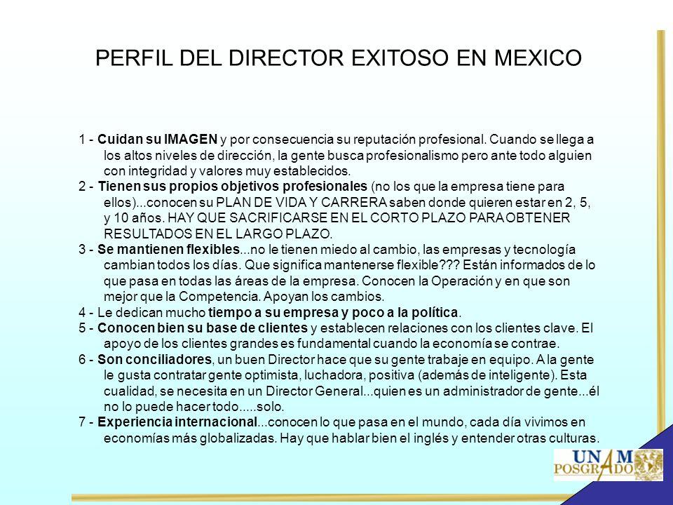 PERFIL DEL DIRECTOR EXITOSO EN MEXICO