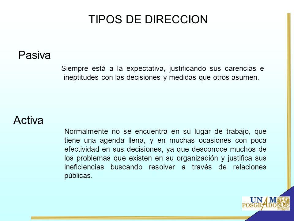 TIPOS DE DIRECCION Pasiva Activa
