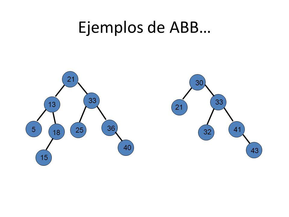 Ejemplos de ABB… 21 30 13 33 33 21 5 36 25 41 18 32 40 43 15