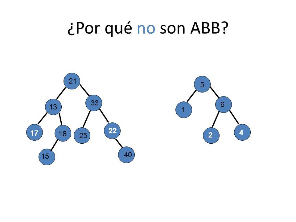¿Por qué no son ABB 21 5 13 33 6 1 22 17 18 4 25 2 15 40