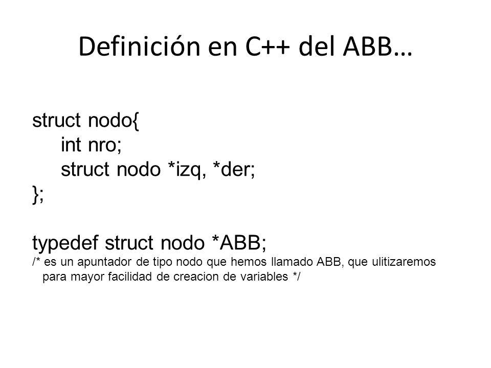 Definición en C++ del ABB…