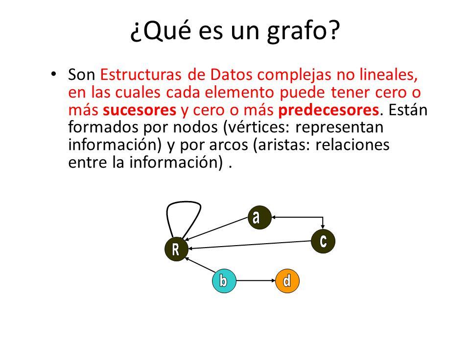 ¿Qué es un grafo