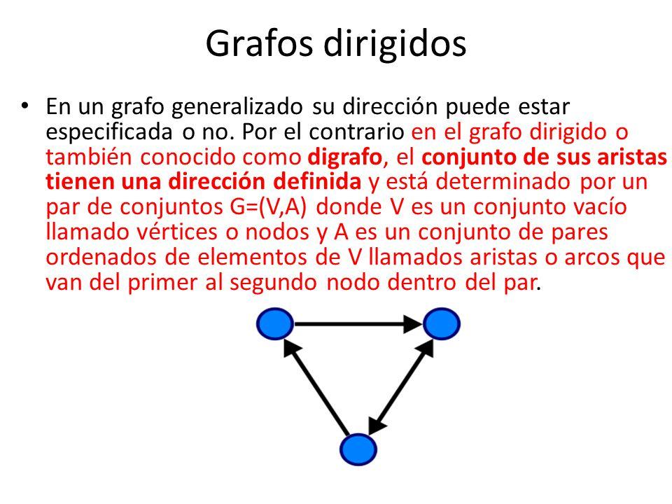 Grafos dirigidos