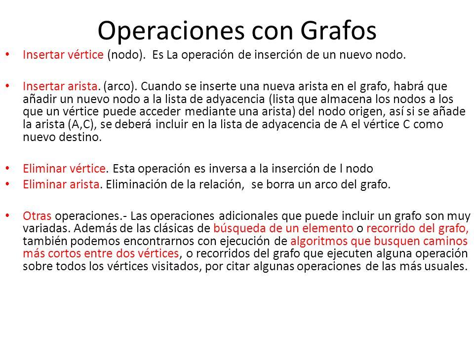 Operaciones con Grafos