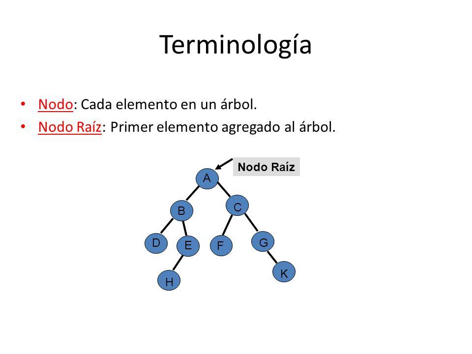 Terminología Nodo: Cada elemento en un árbol.