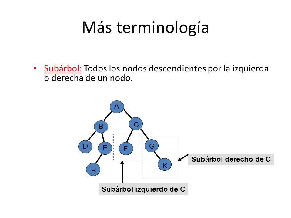 Más terminología Subárbol: Todos los nodos descendientes por la izquierda o derecha de un nodo. A.