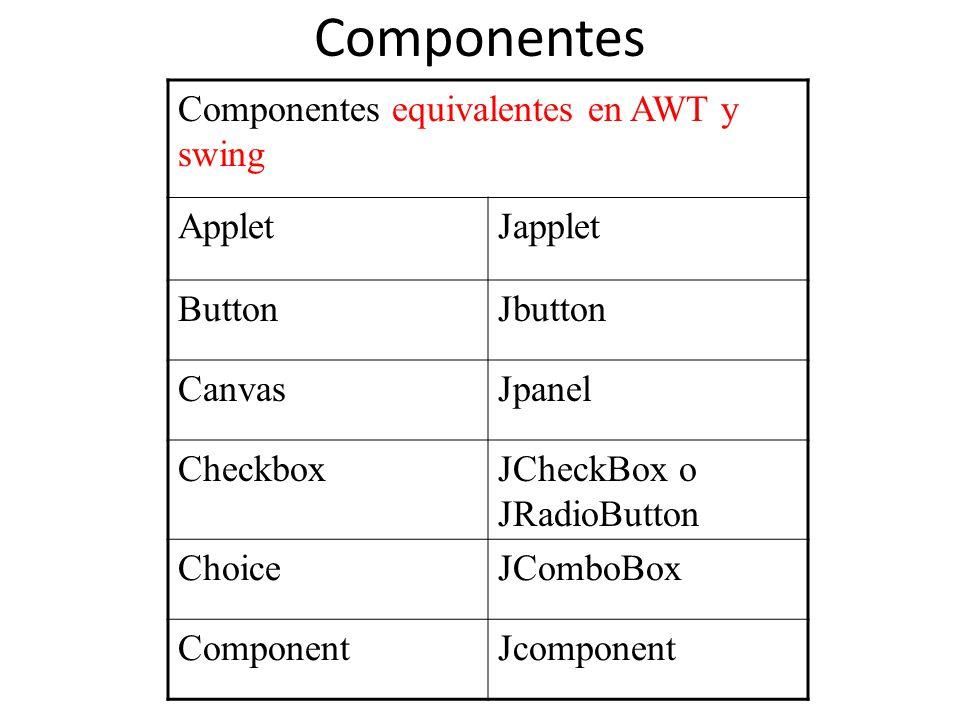 Componentes Componentes equivalentes en AWT y swing Applet Japplet