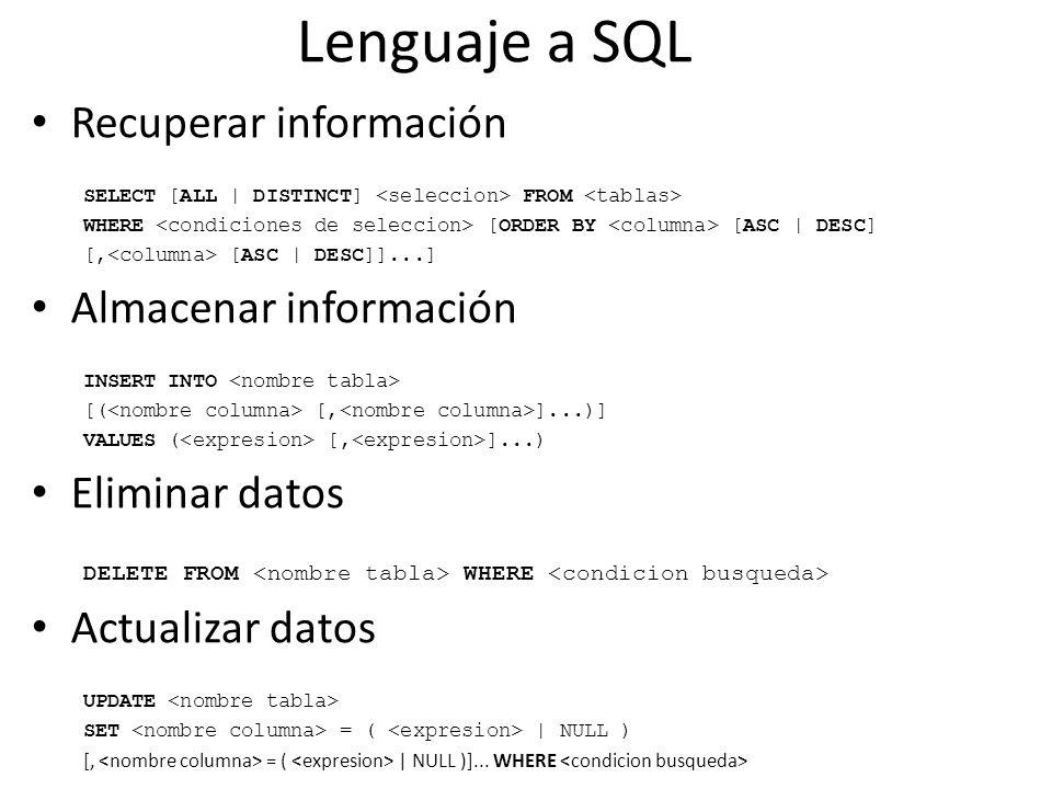 Lenguaje a SQL Recuperar información Almacenar información