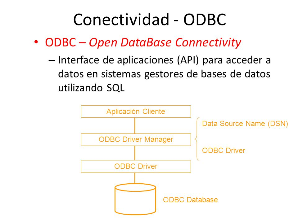 Conectividad - ODBC ODBC – Open DataBase Connectivity