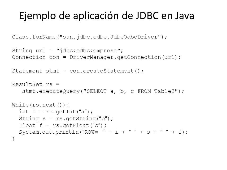 Ejemplo de aplicación de JDBC en Java