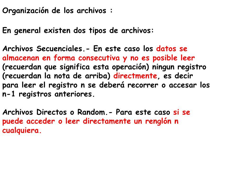 Organización de los archivos :